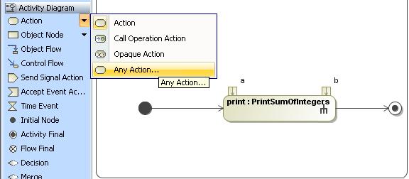 Creating a model for activity simulation cameo simulation toolkit selectinganyaction from theactivitydiagram toolbar ccuart Choice Image