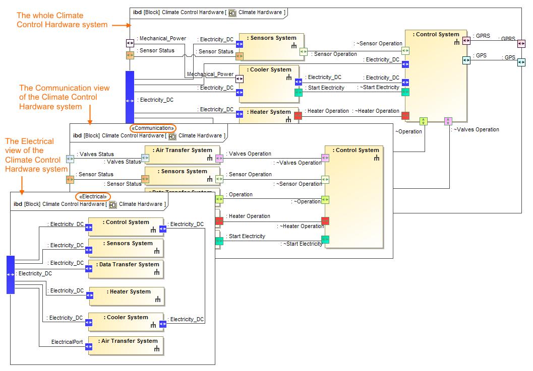 diagram aspects magicdraw 18 5 no magic documentation rh docs nomagic com
