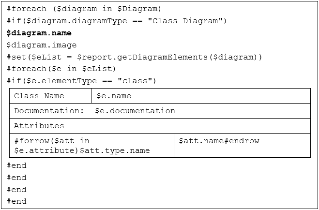 Exercise building a simple class diagram report magicdraw 185 enter the information of the class in the table by calling its attributes etc ccuart Image collections