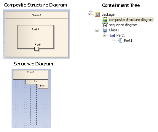 Sequence diagram elements enterprise architect import plugin 185 they will be bundled according to their relationships a composite structure diagram provides one convenient way to create a class part or port ccuart Image collections