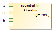 The Constraint Parameters h, C, and gt are displayed on the Constraint Property shape typed by Grinding Constraint Block from left to right.