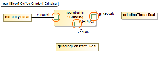 Constraint Parameters in SysML Parametric Diagram