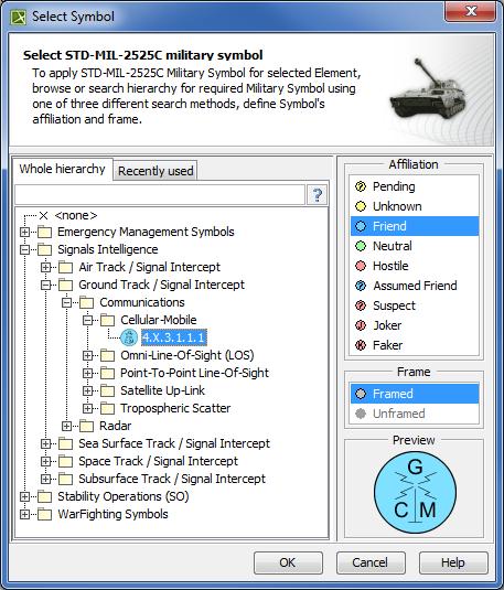 Select Symbol dialog - UPDM 2 Plugin 18 2 - No Magic Documentation