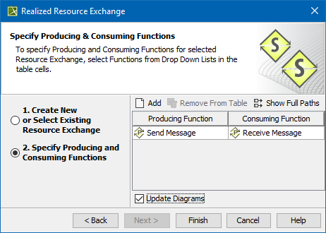 Specifying Producing and Consuming Functions in Realized Resource Exchange wizard