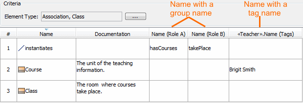 Example of detailed column names in generic tableExample of detailed column names in generic table