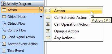 Working with actions magicdraw 183 no magic documentation in the activity diagram toolbar right click or expand the action button the menu opens ccuart Choice Image