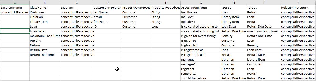 Class Diagram Example Csv Import Plugin 184 No Magic Documentation