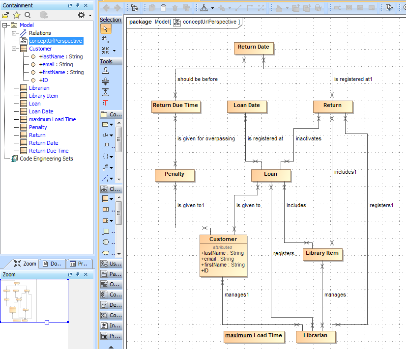 Importing associations to a class diagram csv import plugin 184 imported class diagram with classes properties and relationships ccuart Image collections